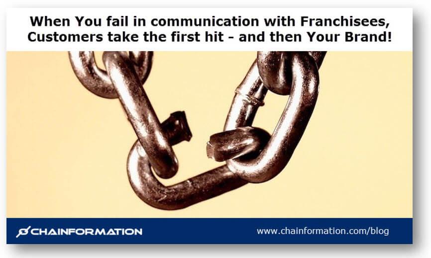 fail_chain