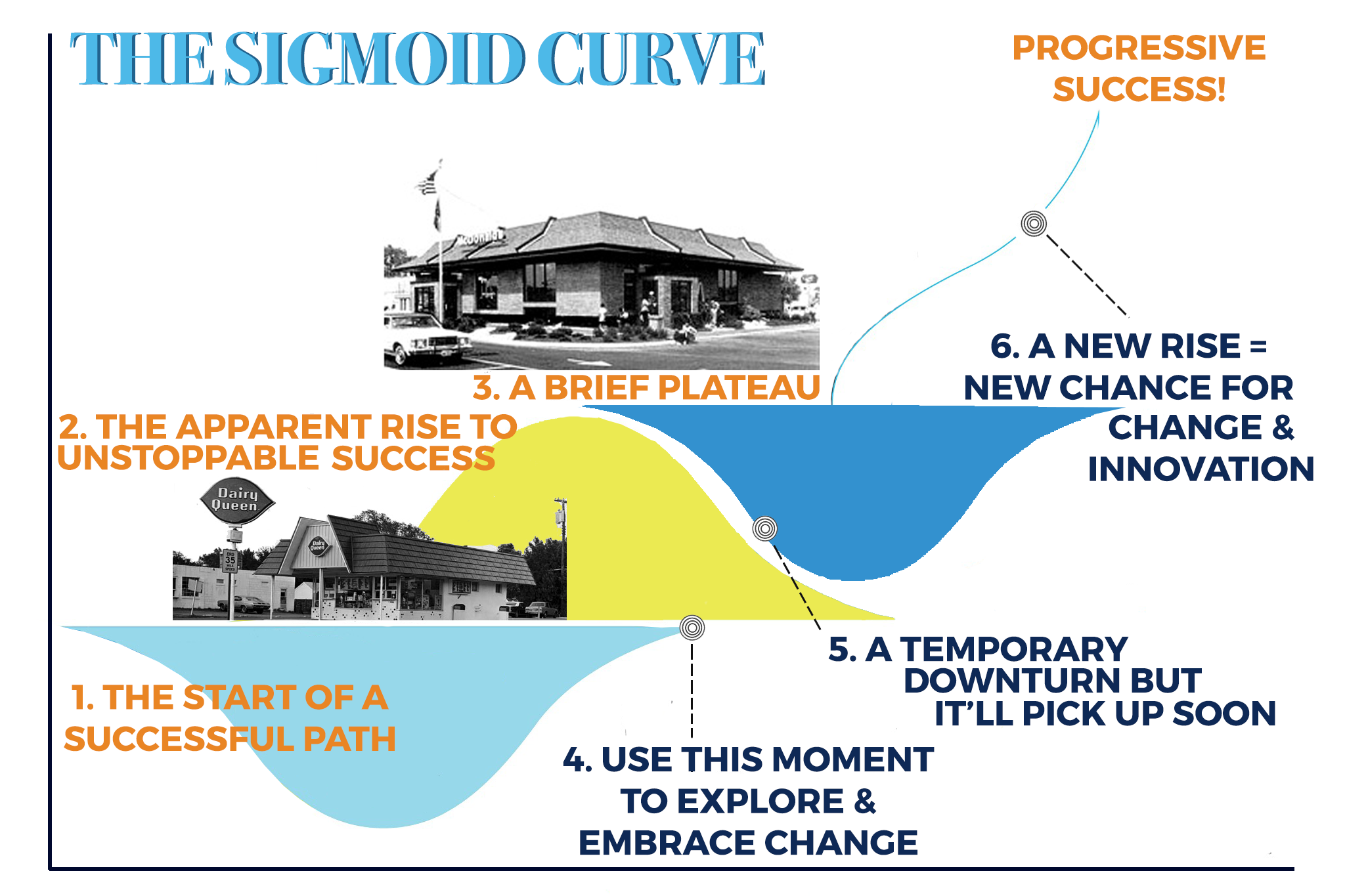 SIGMOID CURVE.png